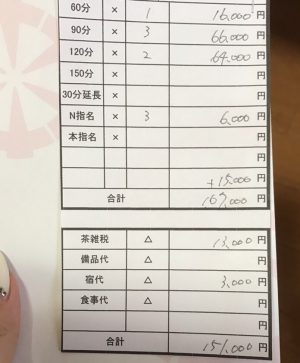 【実例速報】岐阜中級店はバック2万以上で1日10万以上を安定して稼げています