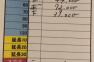 茨城土浦へ出稼ぎ5日間で62万円稼いだ女の子の実例とは?